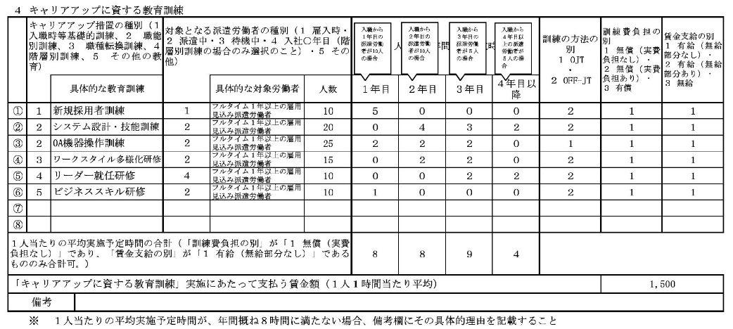 人材派遣会社に強い、名古屋の社会保険労務士・税理士法人です